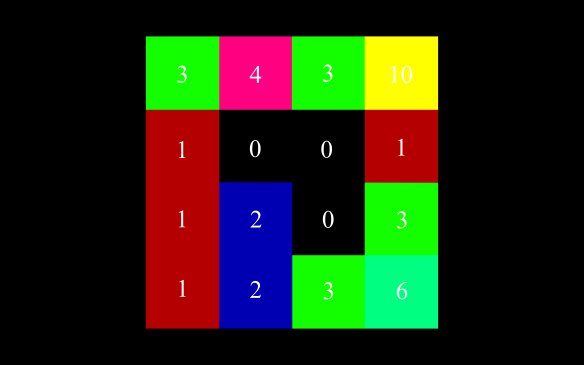 123_7x7x7