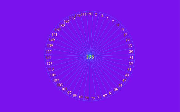 44-primes-191-2_193