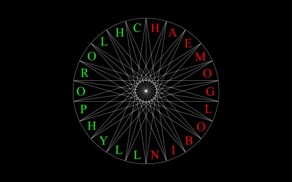 HAEMOGLOBIN-CHLOROPHYLL