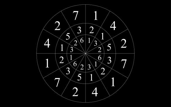 111-36-33-42