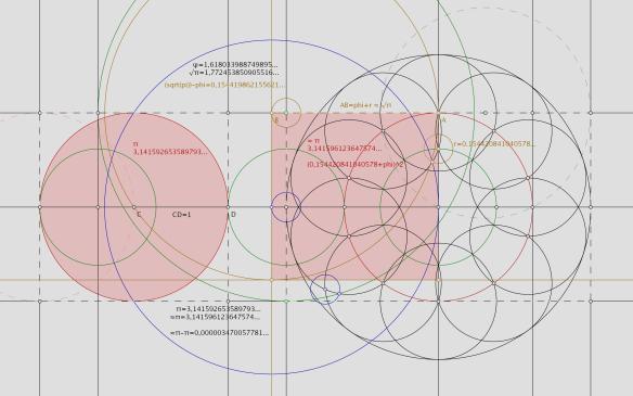 aproximacion-cuadratura-circulo